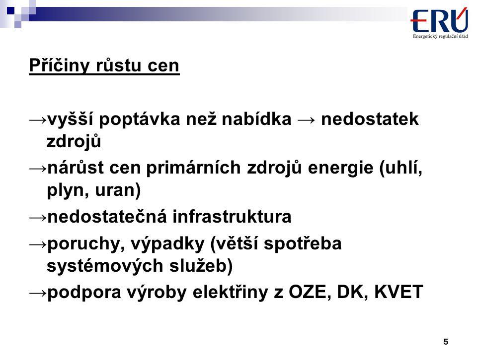 5 Příčiny růstu cen →vyšší poptávka než nabídka → nedostatek zdrojů →nárůst cen primárních zdrojů energie (uhlí, plyn, uran) →nedostatečná infrastruktura →poruchy, výpadky (větší spotřeba systémových služeb) →podpora výroby elektřiny z OZE, DK, KVET