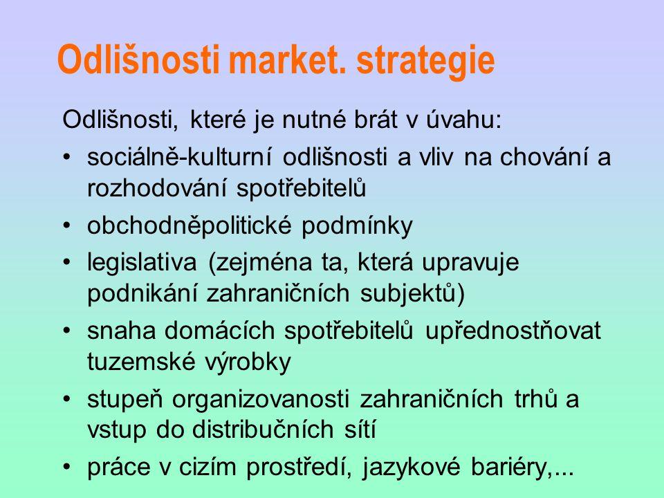 Odlišnosti market.