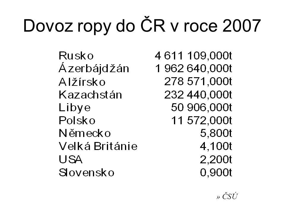 Dovoz ropy do ČR v roce 2007 » ČSÚ