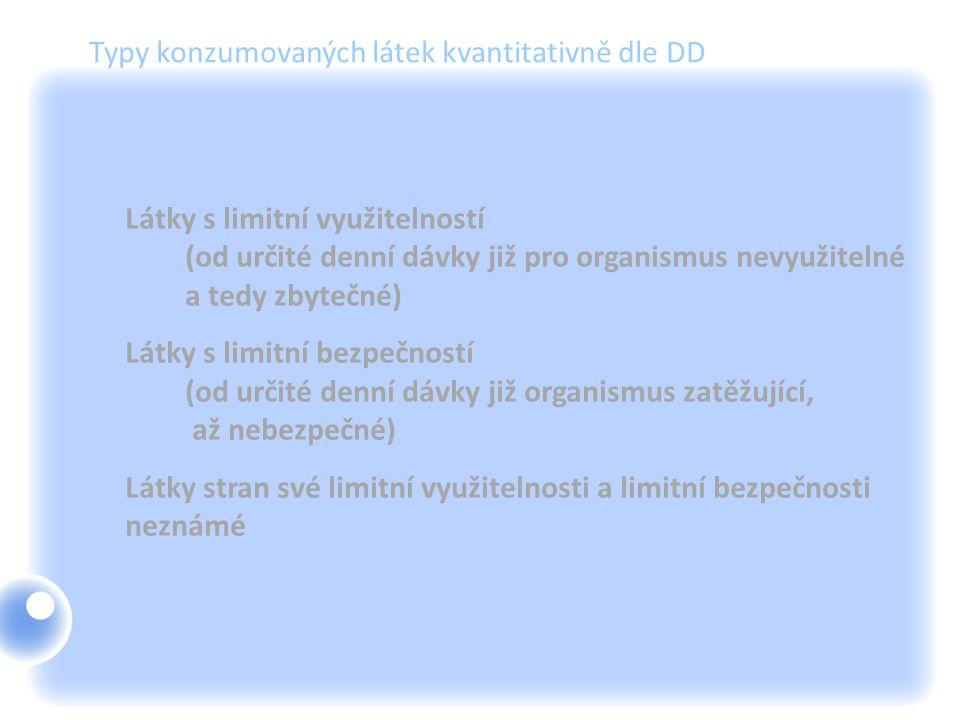 Typy konzumovaných látek kvantitativně dle DD Látky s limitní využitelností (od určité denní dávky již pro organismus nevyužitelné a tedy zbytečné) Lá