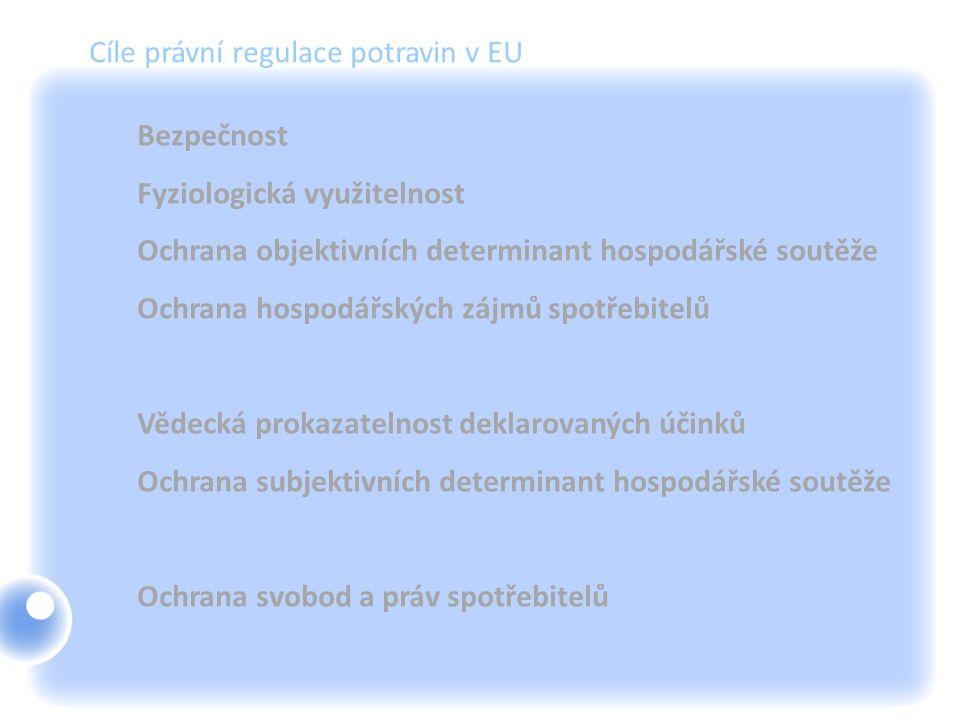 Cíle právní regulace potravin v EU Bezpečnost Fyziologická využitelnost Ochrana objektivních determinant hospodářské soutěže Ochrana hospodářských záj
