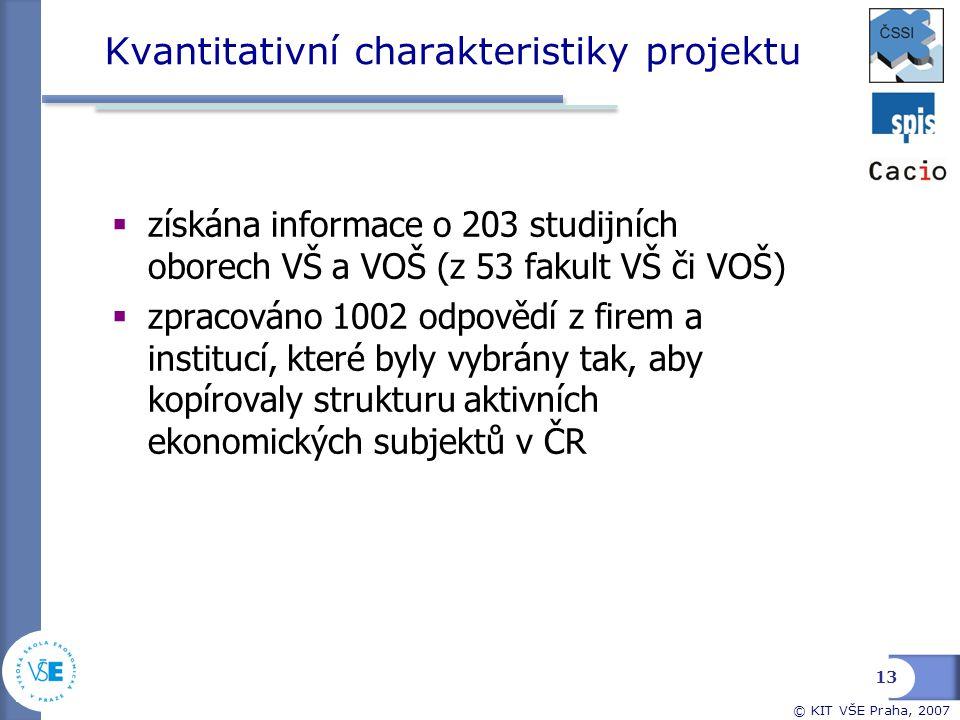 © KIT VŠE Praha, 2007 Kvantitativní charakteristiky projektu  získána informace o 203 studijních oborech VŠ a VOŠ (z 53 fakult VŠ či VOŠ)  zpracován