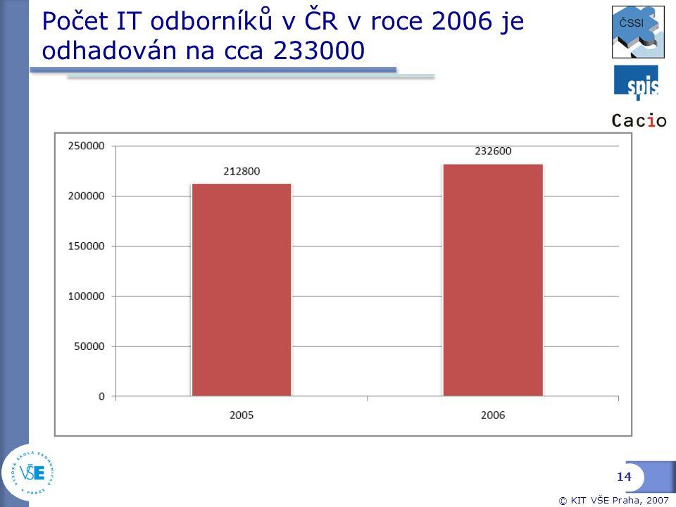 © KIT VŠE Praha, 2007 Počet IT odborníků v ČR v roce 2006 je odhadován na cca 233000 14