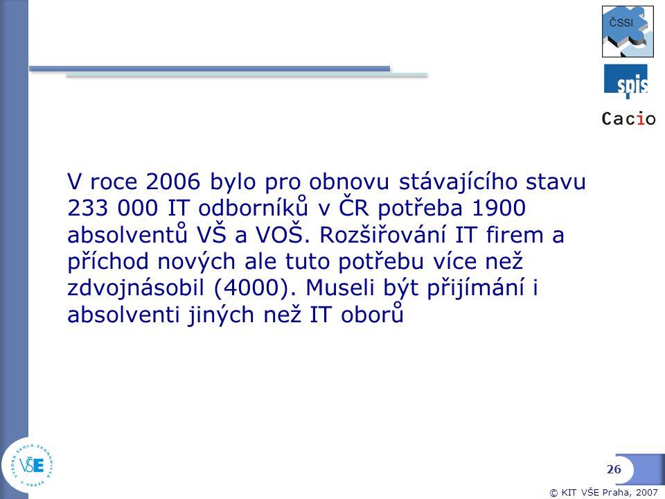 © KIT VŠE Praha, 2007 V roce 2006 bylo pro obnovu stávajícího stavu 233 000 IT odborníků v ČR potřeba 1900 absolventů VŠ a VOŠ. Rozšiřování IT firem a