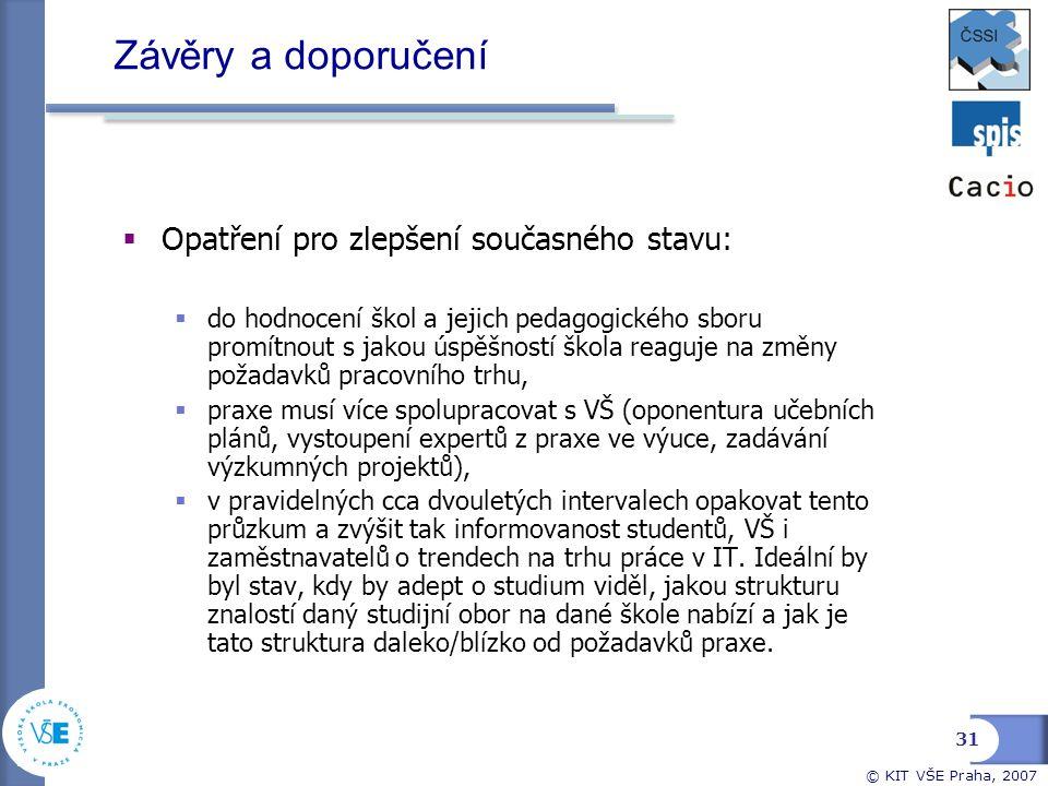 © KIT VŠE Praha, 2007 Závěry a doporučení  Opatření pro zlepšení současného stavu:  do hodnocení škol a jejich pedagogického sboru promítnout s jako