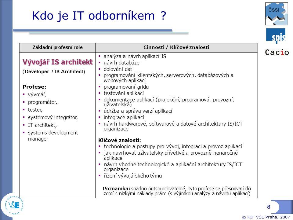 © KIT VŠE Praha, 2007 Kdo je IT odborníkem ? Základní profesní role Činnosti / Kl í čov é znalosti Vývojář IS architekt ( Developer / IS Architect) Pr