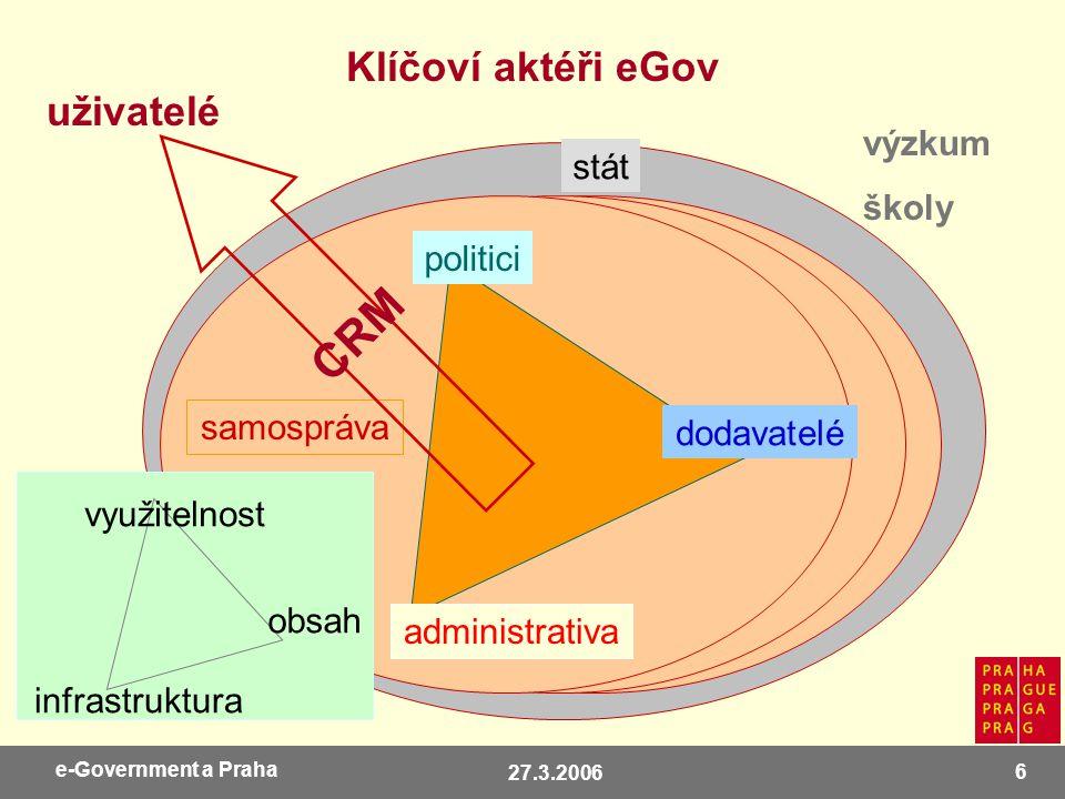 27.3.2006 7 e-Government a Praha Faktory ovlivňující rozvoj eGovernmentu Legislativa (právo na informace, povinný vzdálený přístup, el.