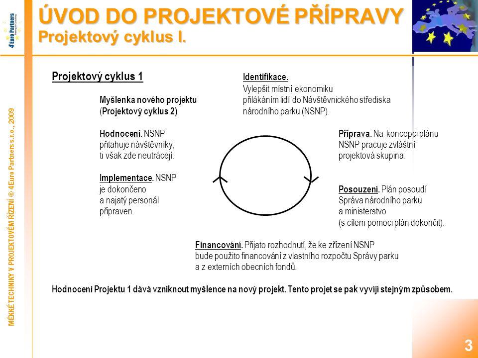3 ÚVOD DO PROJEKTOVÉ PŘÍPRAVY Projektový cyklus I.