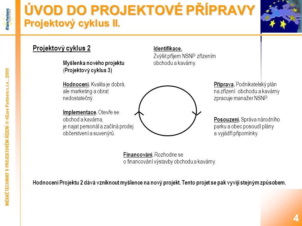 4 ÚVOD DO PROJEKTOVÉ PŘÍPRAVY Projektový cyklus II.