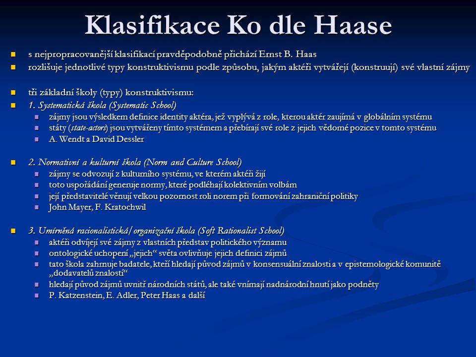 Klasifikace Ko dle Haase s nejpropracovanější klasifikací pravděpodobně přichází Ernst B. Haas s nejpropracovanější klasifikací pravděpodobně přichází