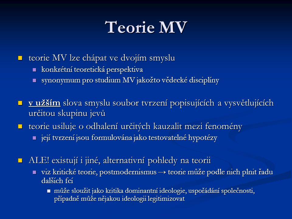 Teorie MV teorie MV lze chápat ve dvojím smyslu teorie MV lze chápat ve dvojím smyslu konkrétní teoretická perspektiva konkrétní teoretická perspektiv
