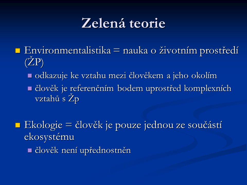 Zelená teorie Environmentalistika = nauka o životním prostředí (ŽP) Environmentalistika = nauka o životním prostředí (ŽP) odkazuje ke vztahu mezi člov