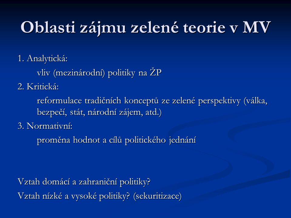 Oblasti zájmu zelené teorie v MV 1. Analytická: vliv (mezinárodní) politiky na ŽP 2. Kritická: reformulace tradičních konceptů ze zelené perspektivy (