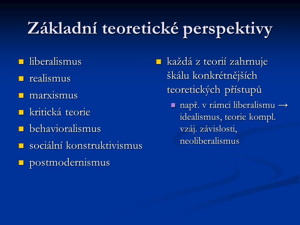 Základní teoretické perspektivy liberalismus liberalismus realismus realismus marxismus marxismus kritická teorie kritická teorie behavioralismus beha