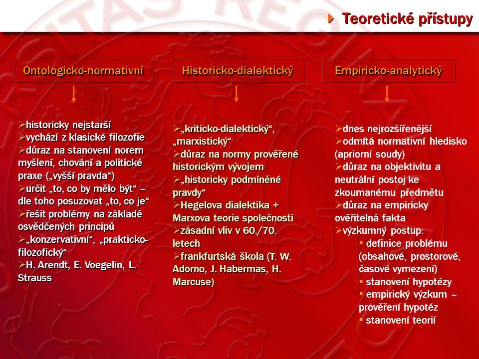  Teoretické přístupy Ontologicko-normativníOntologicko-normativníHistoricko-dialektickýHistoricko-dialektickýEmpiricko-analytickýEmpiricko-analytický