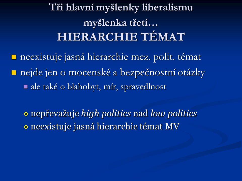 Tři hlavní myšlenky liberalismu myšlenka třetí… HIERARCHIE TÉMAT neexistuje jasná hierarchie mez. polit. témat neexistuje jasná hierarchie mez. polit.
