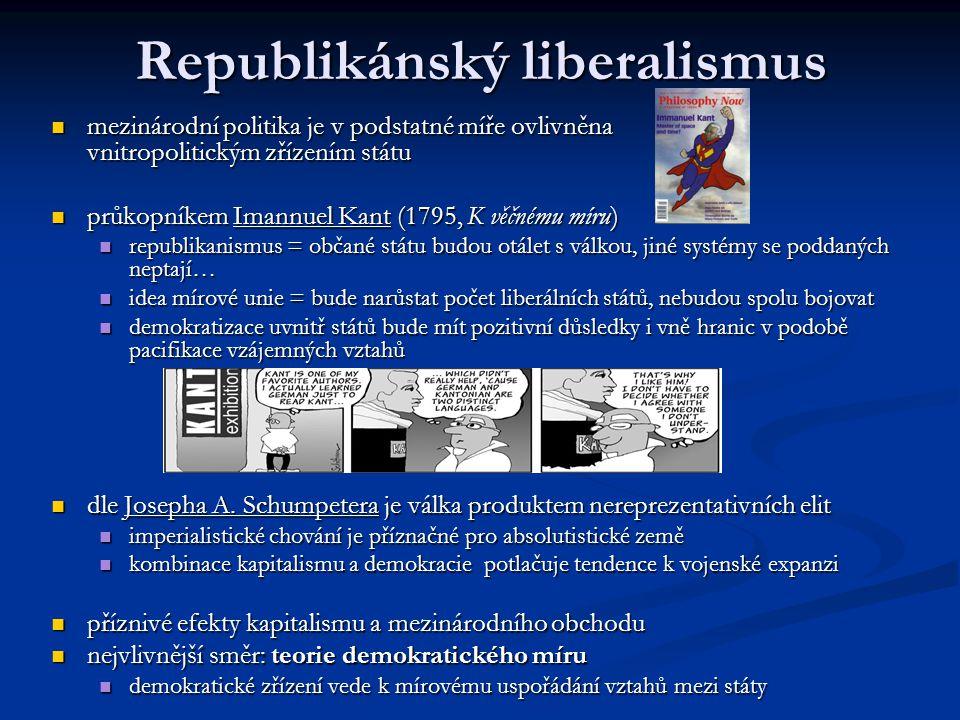 Republikánský liberalismus mezinárodní politika je v podstatné míře ovlivněna vnitropolitickým zřízením státu mezinárodní politika je v podstatné míře