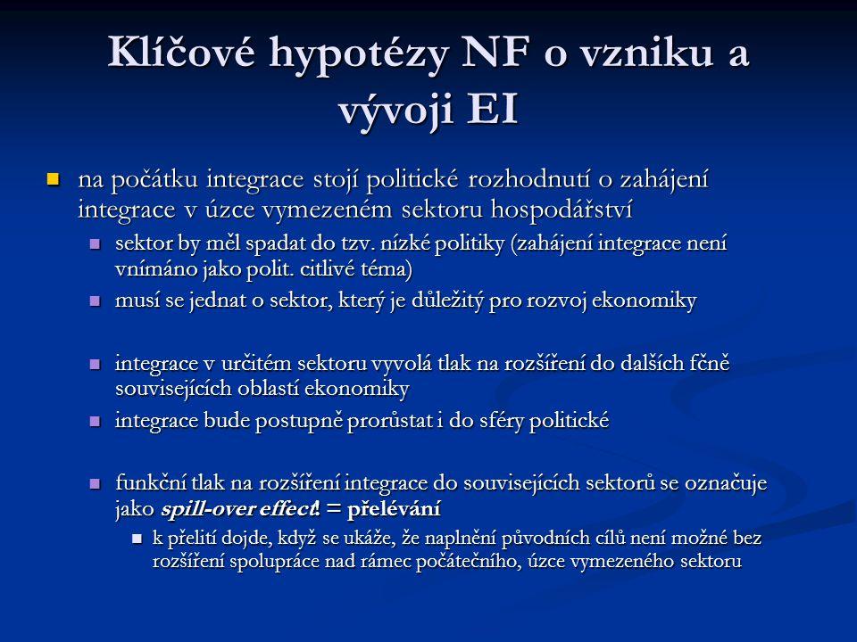 Klíčové hypotézy NF o vzniku a vývoji EI na počátku integrace stojí politické rozhodnutí o zahájení integrace v úzce vymezeném sektoru hospodářství na