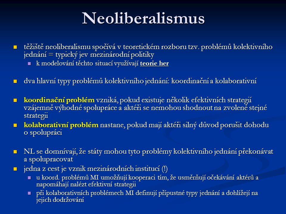 Neoliberalismus těžiště neoliberalismu spočívá v teoretickém rozboru tzv. problémů kolektivního jednání = typický jev mezinárodní politiky těžiště neo