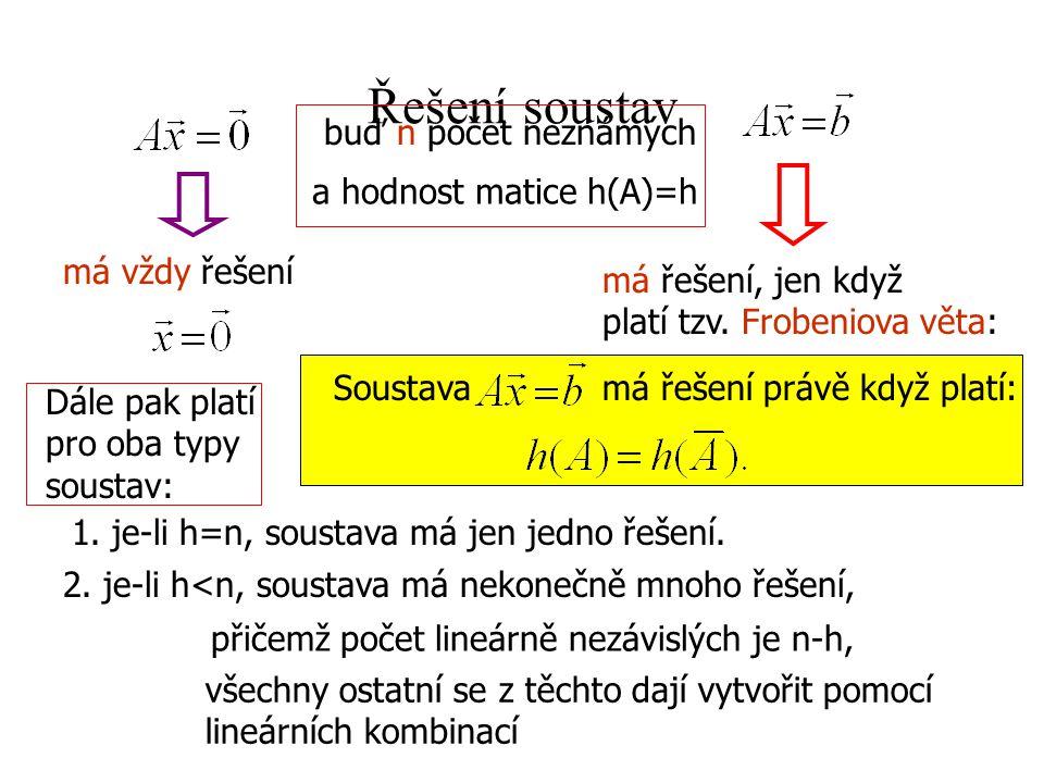 Řešení soustav má vždy řešení má řešení, jen když platí tzv. Frobeniova věta: Soustava má řešení právě když platí: buď n počet neznámých a hodnost mat
