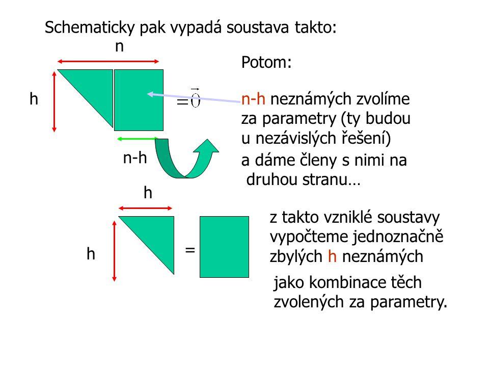 Schematicky pak vypadá soustava takto: h n n-h Potom: n-h neznámých zvolíme za parametry (ty budou u nezávislých řešení) a dáme členy s nimi na druhou