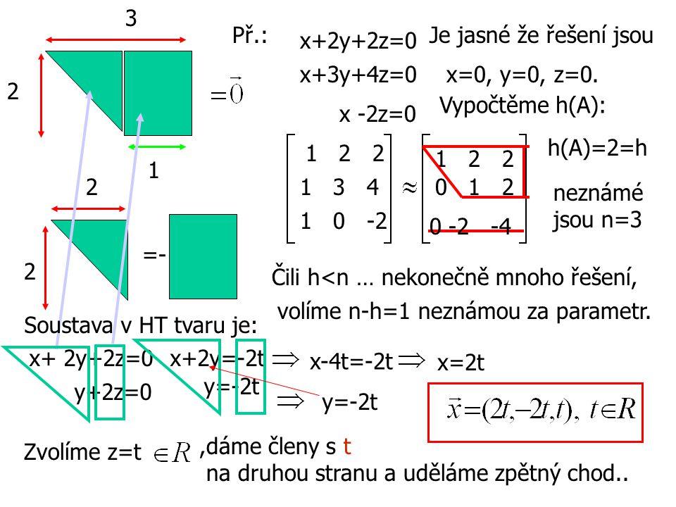2 3 1 =- 2 2 Př.: x+2y+2z=0 x+3y+4z=0 x -2z=0 Je jasné že řešení jsou x=0, y=0, z=0. Vypočtěme h(A): 1 2 2 1 3 4 1 2 2 0 1 2 h(A)=2=h neznámé jsou n=3