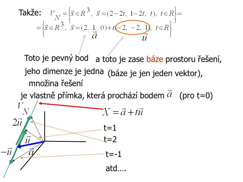 Takže: Toto je pevný bod a toto je zase báze prostoru řešení, jeho dimenze je jedna (báze je jen jeden vektor), množina řešení je vlastně přímka, kter