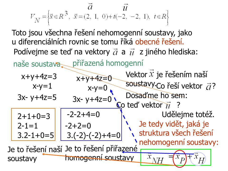 Toto jsou všechna řešení nehomogenní soustavy, jako u diferenciálních rovnic se tomu říká obecné řešení. Podívejme se teď na vektory a z jiného hledis