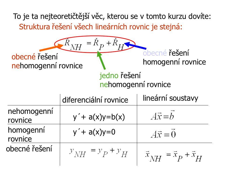 To je ta nejteoretičtější věc, kterou se v tomto kurzu dovíte: Struktura řešení všech lineárních rovnic je stejná: obecné řešení nehomogenní rovnice j