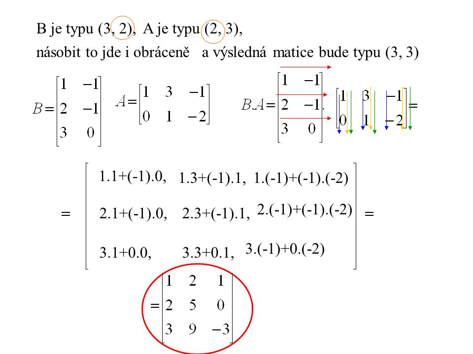 A je typu (2, 3),B je typu (3, 2), násobit to jde i obráceněa výsledná matice bude typu (3, 3) 1.1+(-1).0, 1.3+(-1).1,1.(-1)+(-1).(-2) 2.1+(-1).0,2.3+