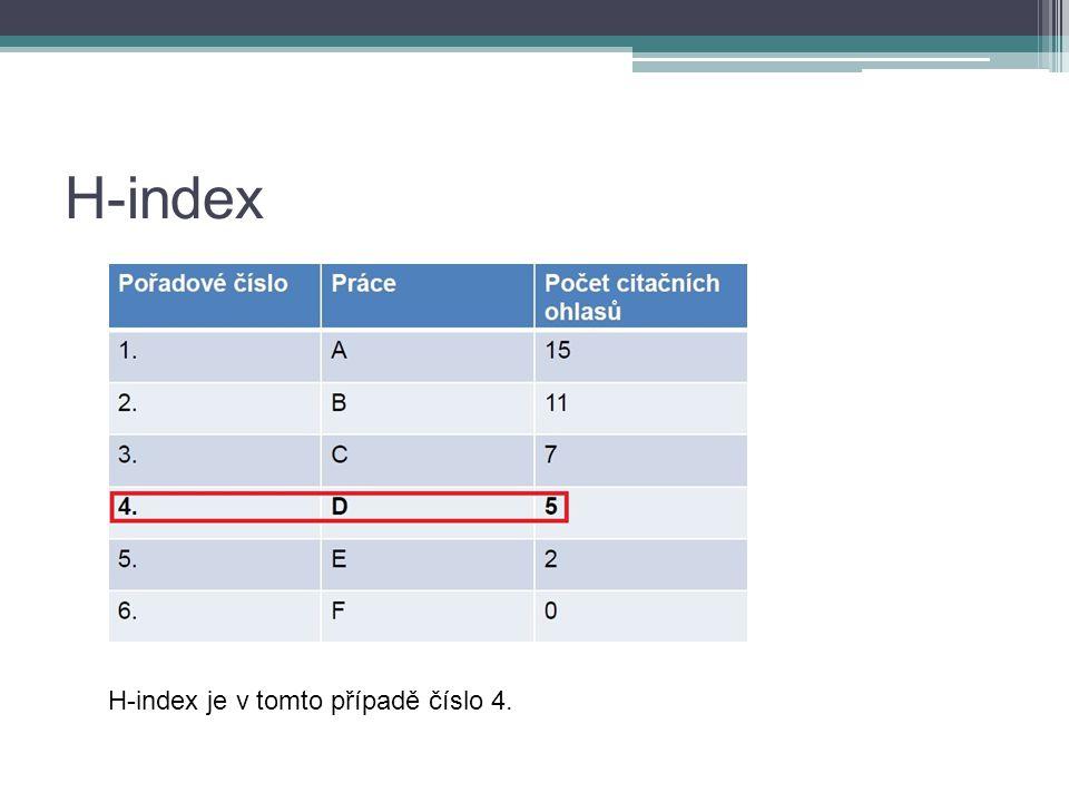 H-index v databázi Web of Science 1.jméno autora v poli Author 2.upřesnění organizace v poli Address (Mendel) 3.search 4.kliknout na Create Citation Reports