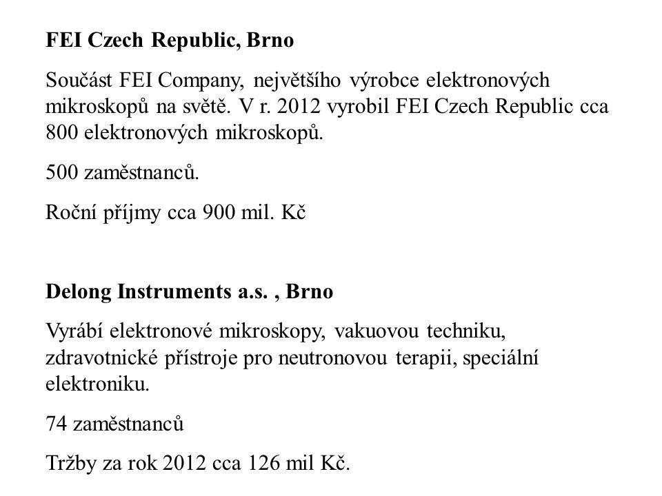 FEI Czech Republic, Brno Součást FEI Company, největšího výrobce elektronových mikroskopů na světě. V r. 2012 vyrobil FEI Czech Republic cca 800 elekt
