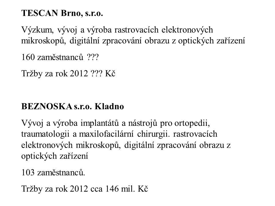 TESCAN Brno, s.r.o. Výzkum, vývoj a výroba rastrovacích elektronových mikroskopů, digitální zpracování obrazu z optických zařízení 160 zaměstnanců ???