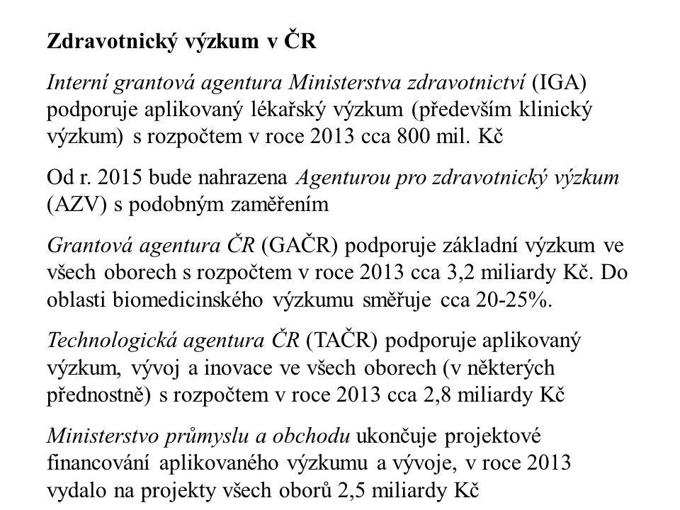 Zdravotnický výzkum v ČR Interní grantová agentura Ministerstva zdravotnictví (IGA) podporuje aplikovaný lékařský výzkum (především klinický výzkum) s