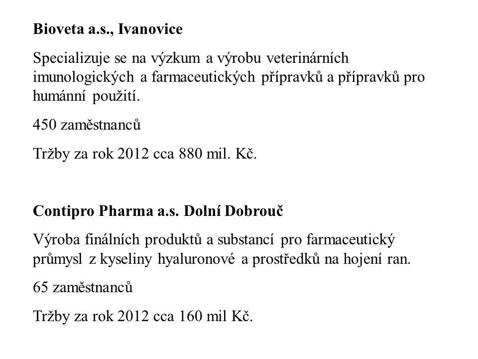 Bioveta a.s., Ivanovice Specializuje se na výzkum a výrobu veterinárních imunologických a farmaceutických přípravků a přípravků pro humánní použití. 4