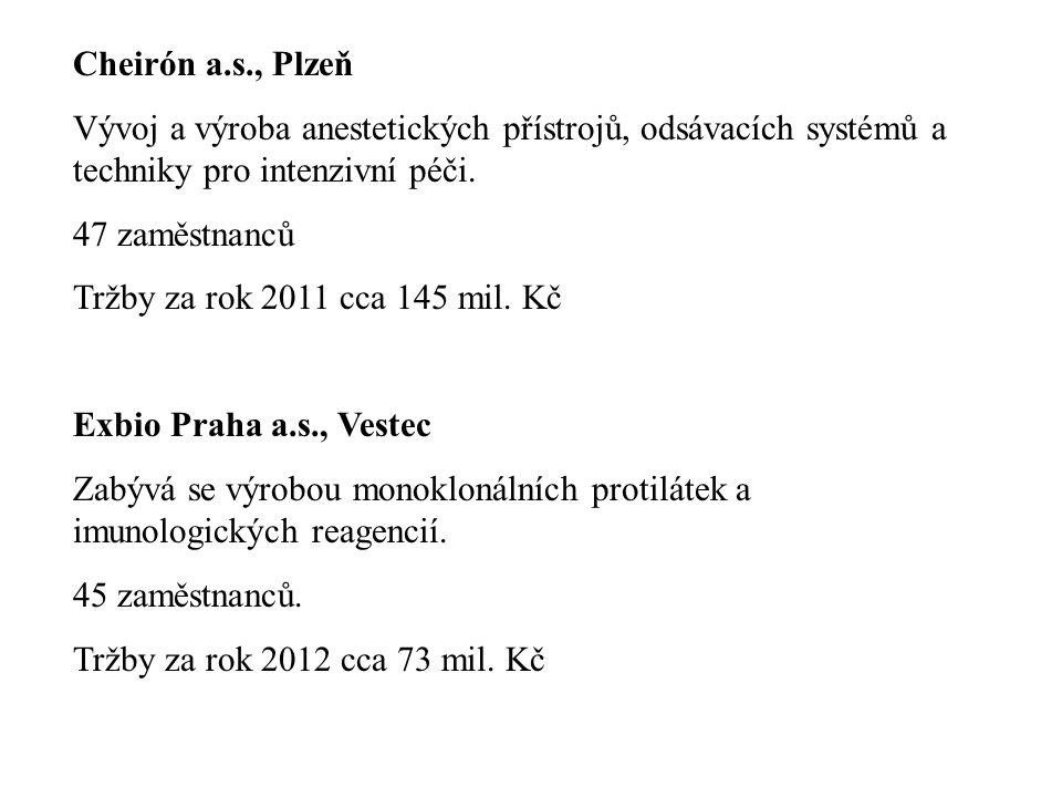 Cheirón a.s., Plzeň Vývoj a výroba anestetických přístrojů, odsávacích systémů a techniky pro intenzivní péči. 47 zaměstnanců Tržby za rok 2011 cca 14