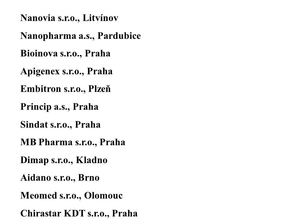 Nanovia s.r.o., Litvínov Nanopharma a.s., Pardubice Bioinova s.r.o., Praha Apigenex s.r.o., Praha Embitron s.r.o., Plzeň Princip a.s., Praha Sindat s.