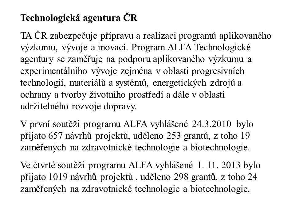 Technologická agentura ČR TA ČR zabezpečuje přípravu a realizaci programů aplikovaného výzkumu, vývoje a inovací. Program ALFA Technologické agentury