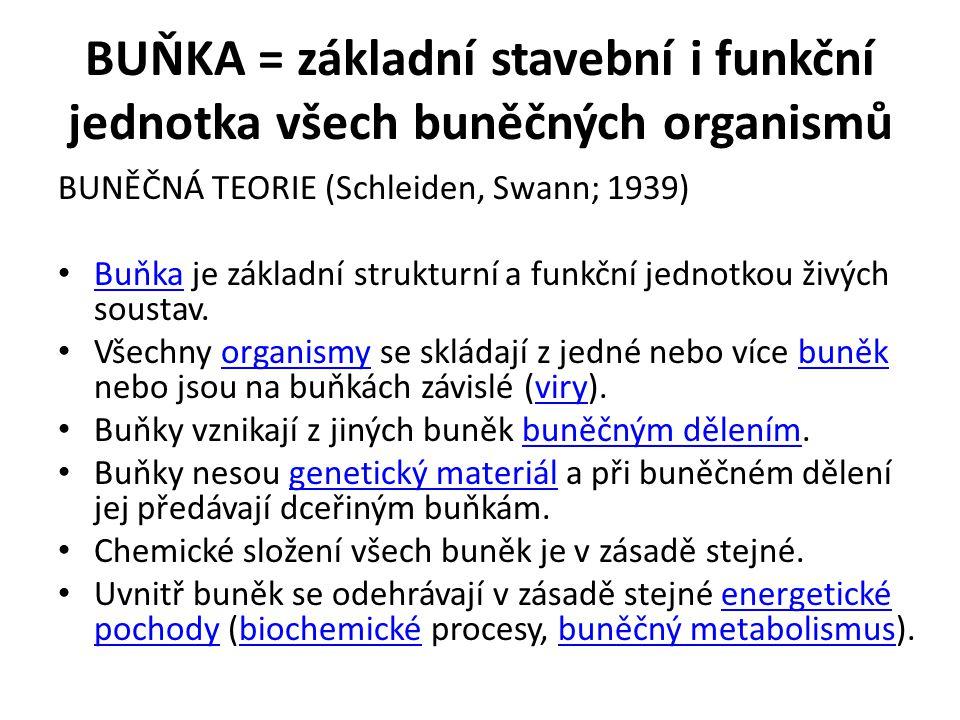BUŇKA = základní stavební i funkční jednotka všech buněčných organismů BUNĚČNÁ TEORIE (Schleiden, Swann; 1939) Buňka je základní strukturní a funkční