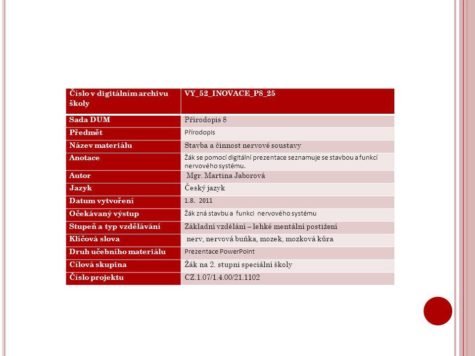 Číslo v digitálním archivu školy VY_52_INOVACE_P8_25 Sada DUM Přírodopis 8 Předmět Přírodopis Název materiálu Stavba a činnost nervové soustavy Anotac