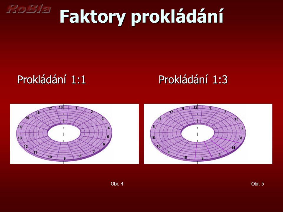 Faktory prokládání Prokládání 1:1Prokládání 1:3 Obr. 5Obr. 4