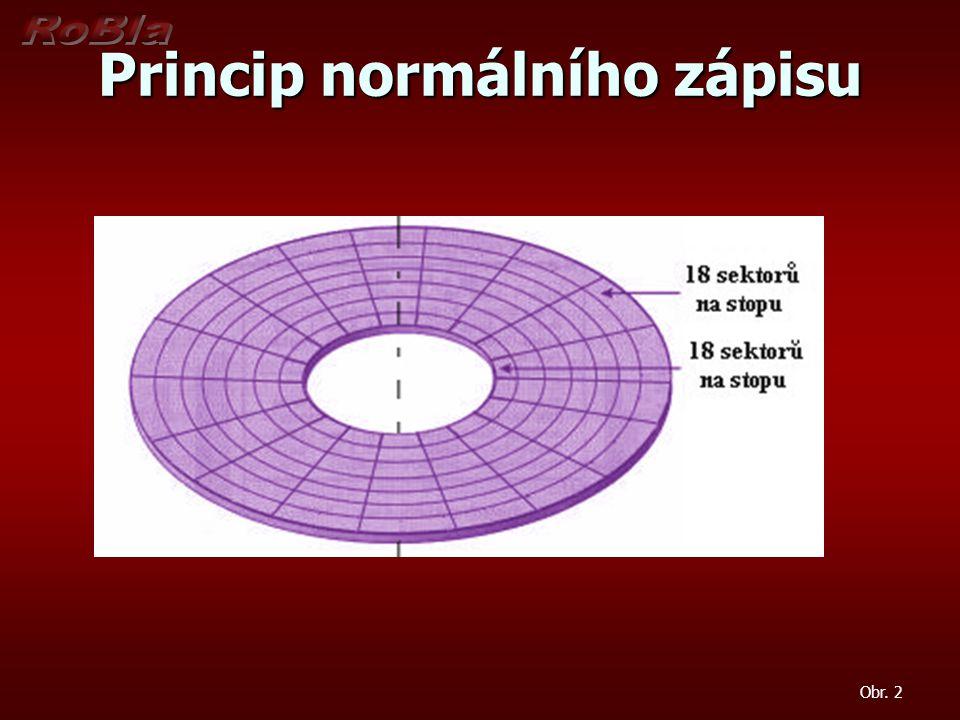 Princip normálního zápisu Obr. 2