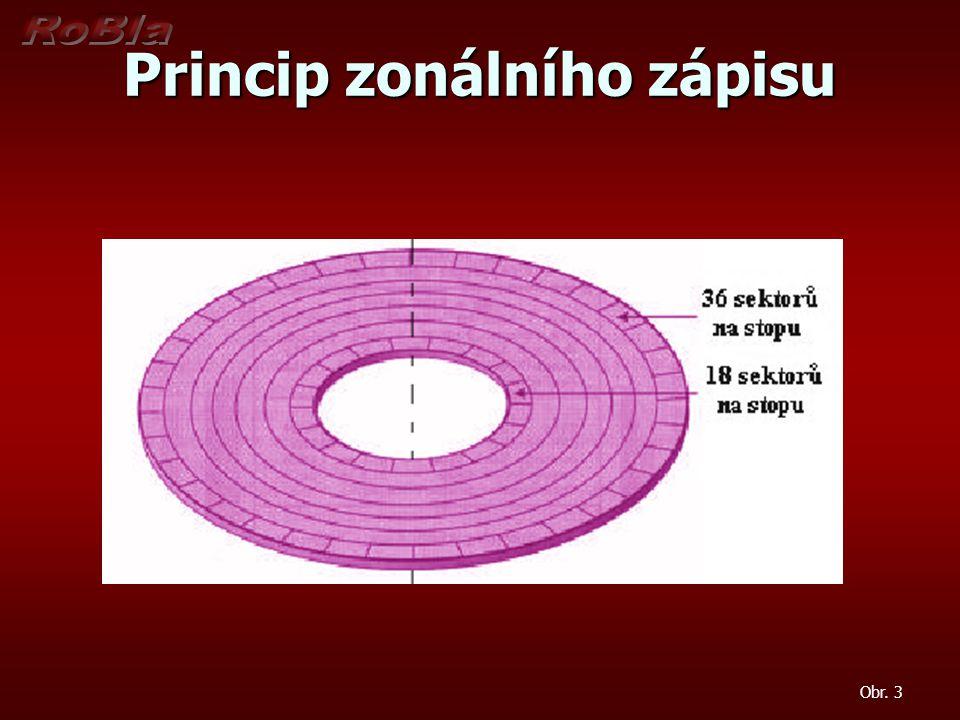 Princip zonálního zápisu Obr. 3