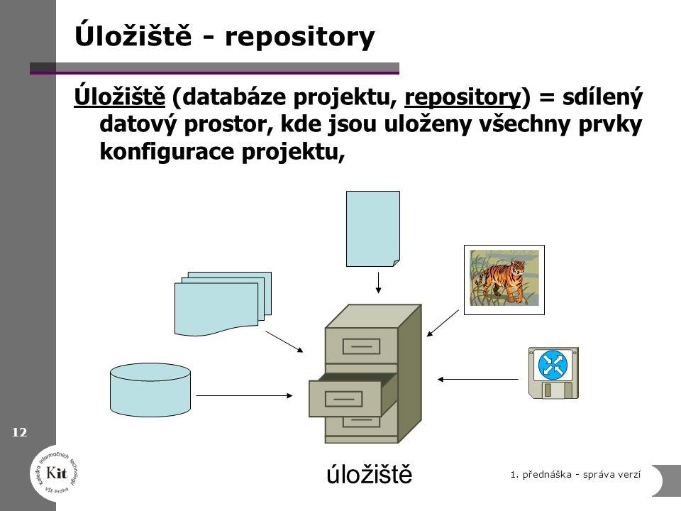 1. přednáška - správa verzí 12 Úložiště - repository úložiště Úložiště (databáze projektu, repository) = sdílený datový prostor, kde jsou uloženy všec