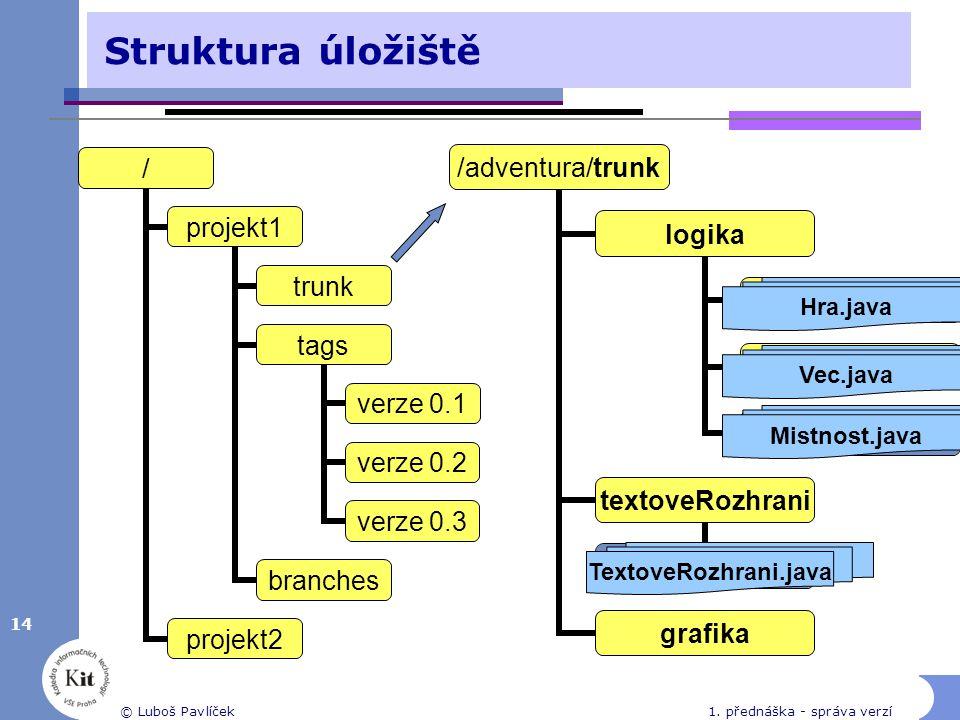 14 © Luboš Pavlíček1.