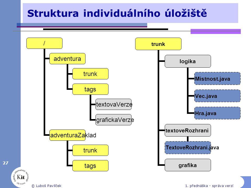 27 © Luboš Pavlíček1.