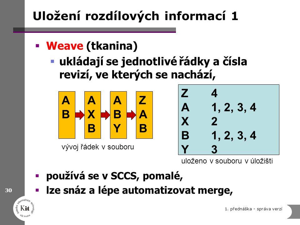 Uložení rozdílových informací 1  Weave (tkanina)  ukládají se jednotlivé řádky a čísla revizí, ve kterých se nachází,  používá se v SCCS, pomalé,  lze snáz a lépe automatizovat merge, 1.