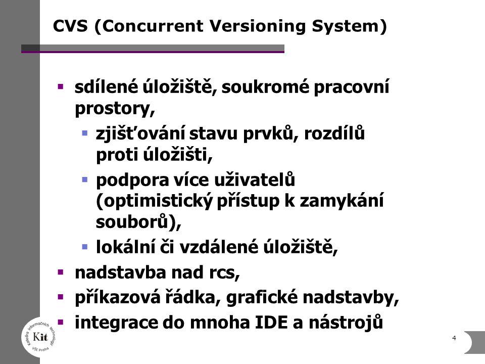 4 CVS (Concurrent Versioning System)  sdílené úložiště, soukromé pracovní prostory,  zjišťování stavu prvků, rozdílů proti úložišti,  podpora více uživatelů (optimistický přístup k zamykání souborů),  lokální či vzdálené úložiště,  nadstavba nad rcs,  příkazová řádka, grafické nadstavby,  integrace do mnoha IDE a nástrojů
