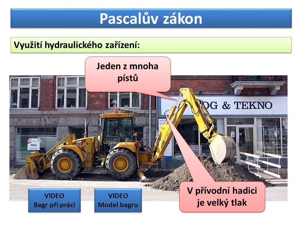 Pascalův zákon Využití hydraulického zařízení: Velký píst Tlaková hadice VIDEO