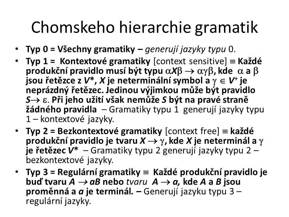 Chomskeho hierarchie gramatik Typ 0 = Všechny gramatiky – generují jazyky typu 0. Typ 1 = Kontextové gramatiky [context sensitive]  Každé produkční p